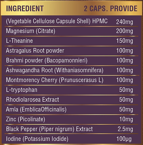 ingredient lights off chart